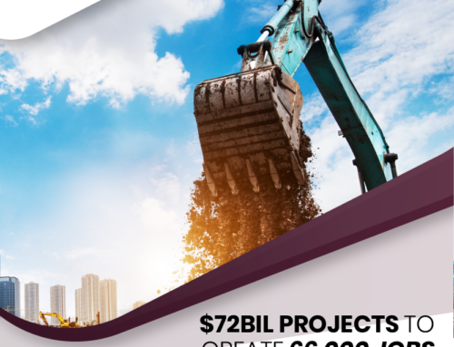 $72bil Projects to Create 66,000 Jobs