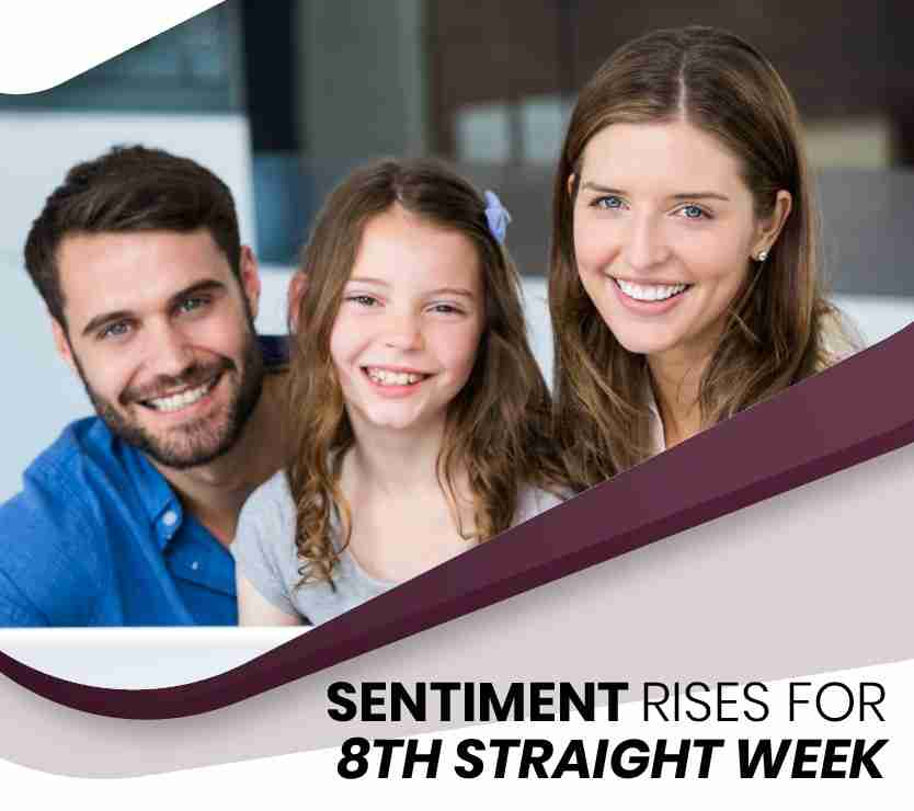 sentiment rises for 8th straght week-01